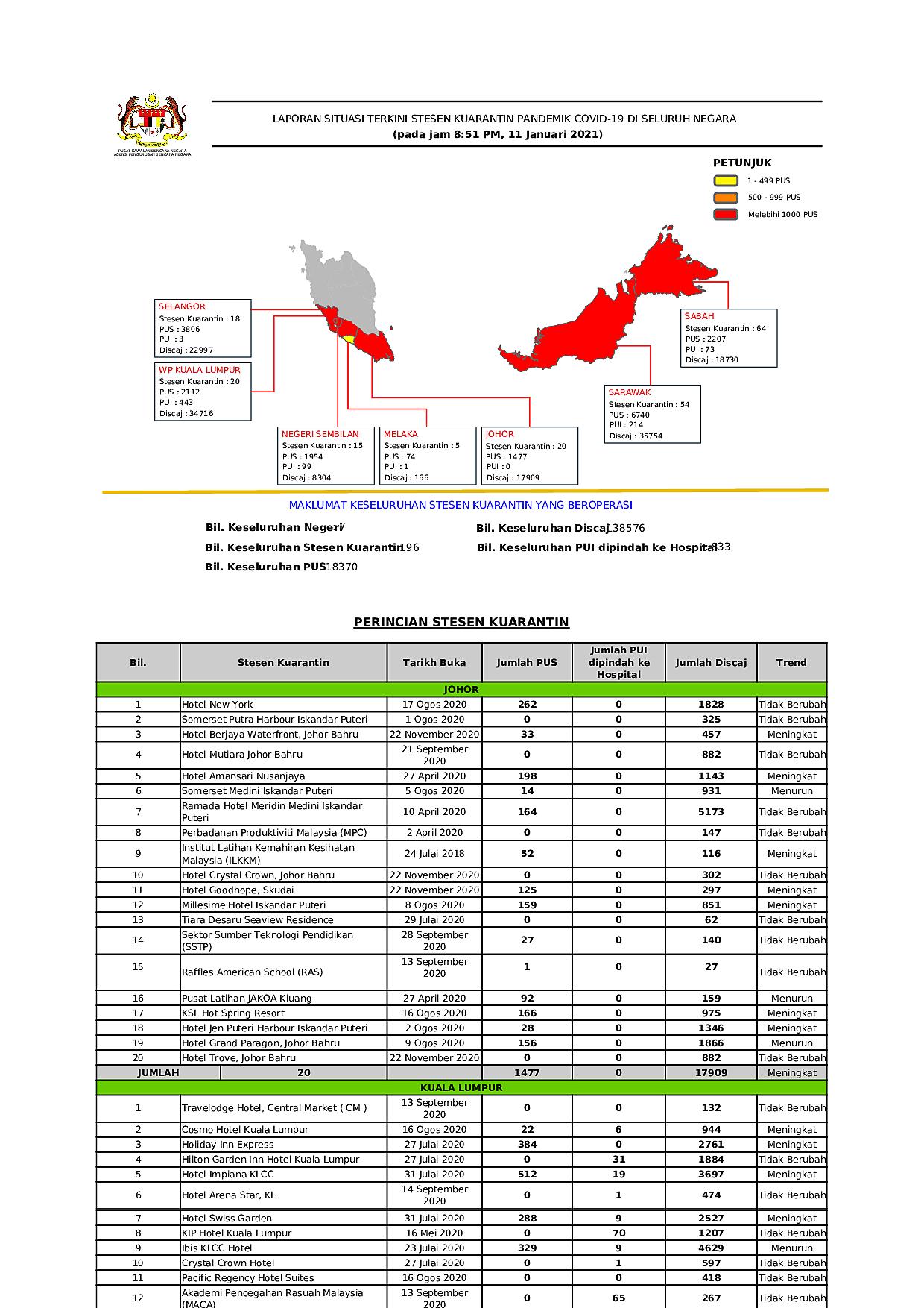 Laporan Terkini Wabak 11/01/2021 08:51 PM oleh Operator Rosidi